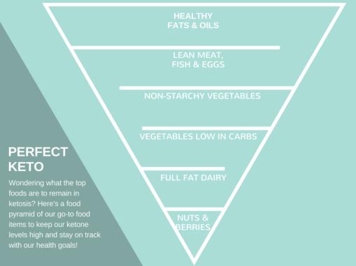 Inverted-Pyramid-Organizational-Chart-900x675